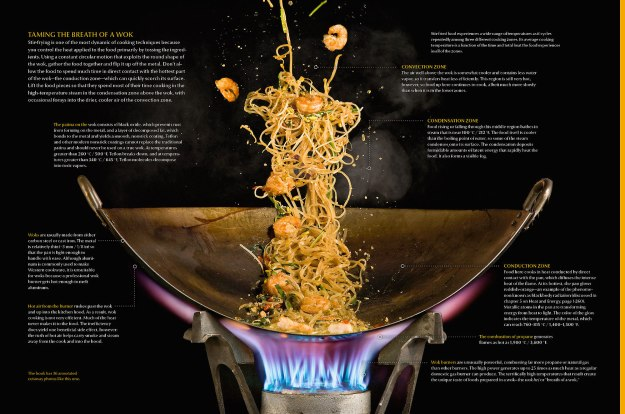 The workings of the wok.
